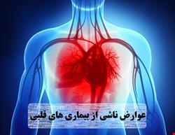 قلب | دانلود پاورپوینت پرستاری در مورد مراقبت از بیماران مبتلا به عوارض ناشی از بیماری های قلبی
